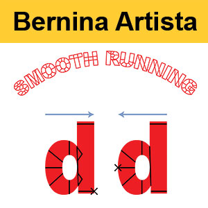Bernina Digitizing Lesson