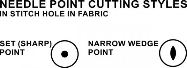 Needle Point Cutting Styles