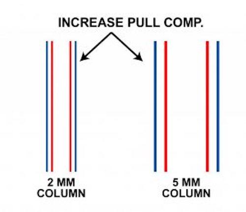 pull comp