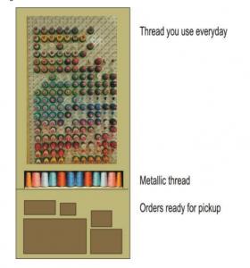 thread pegboard machine embroidery