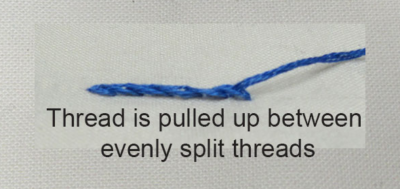 thread pulled evenly split threads